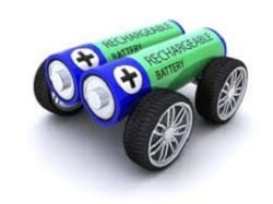Electric Vehicles Battery Market Revenue, Sales Volume, Price by Regions and Consumption 2016