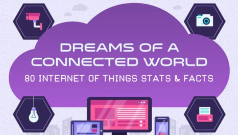 80 things about the Internet of Things