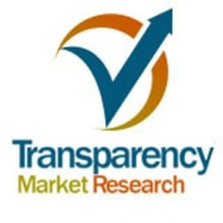 Utility-Scale Energy Storage Technologies Market Global Market Opportunity Assessment Study 2024.